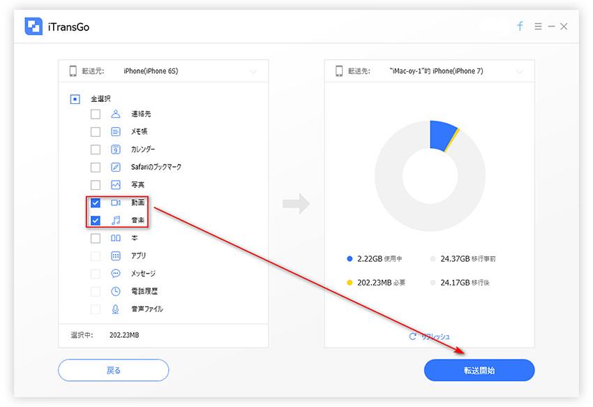 iPhone データ移行 - iTransGoのガイド