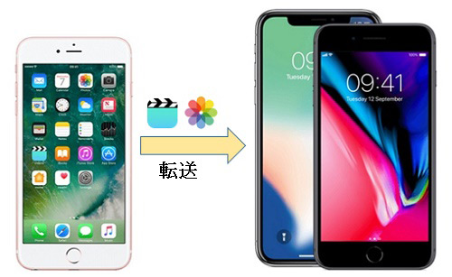 iphone データ 移行