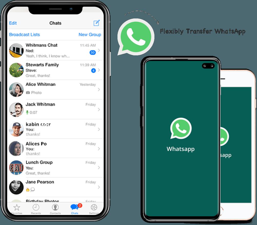 whatsappデータを転送